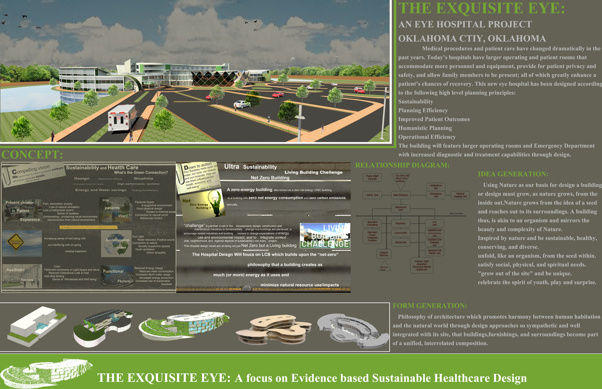 Thesis on hospital design