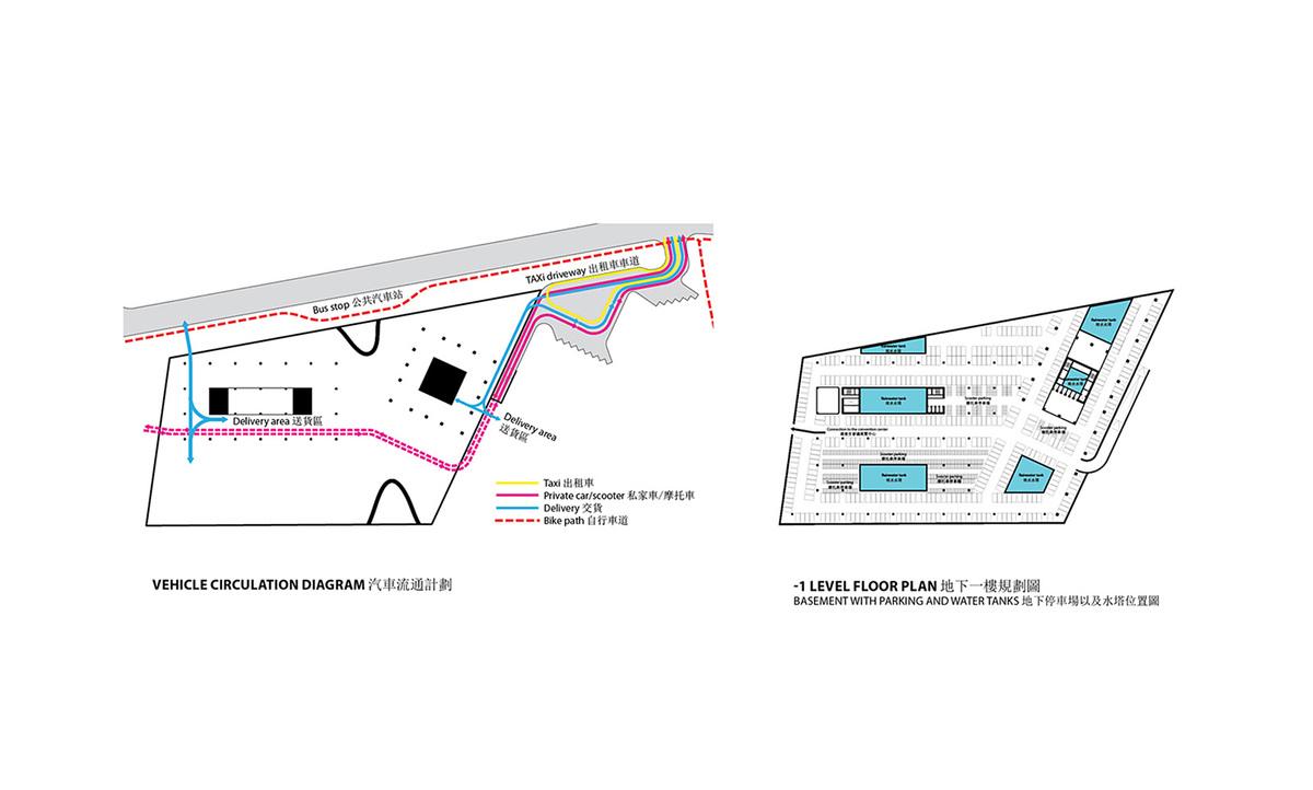 Underground & circulation (Image: KAMJZ)
