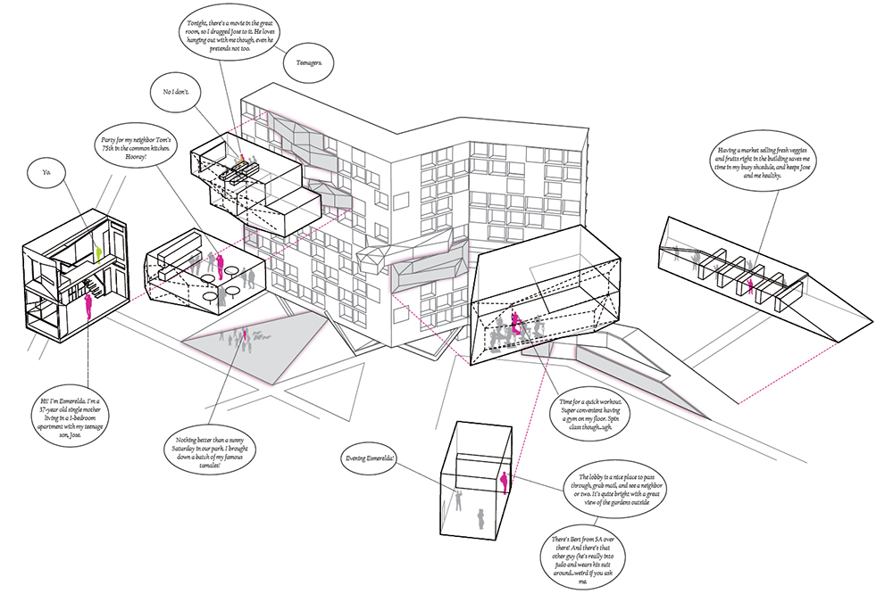 Ayesha Ghosh and Alex Stewart, City Flip