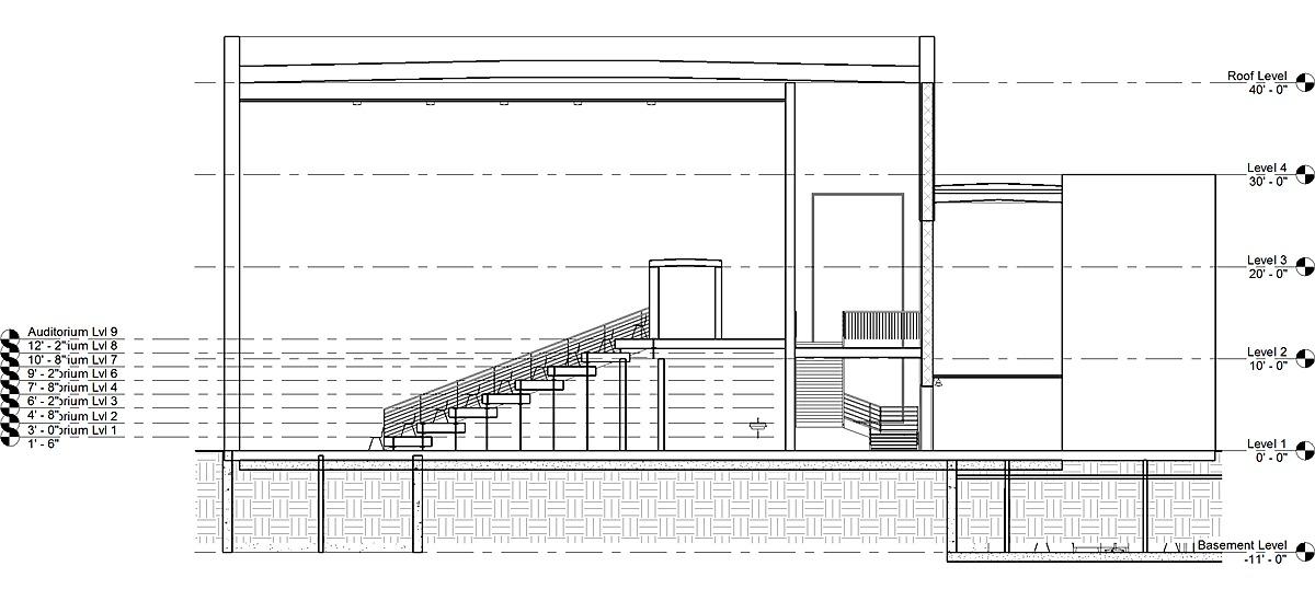 Auditorium Section