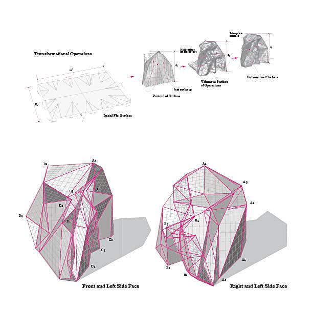 Transformation Diagram