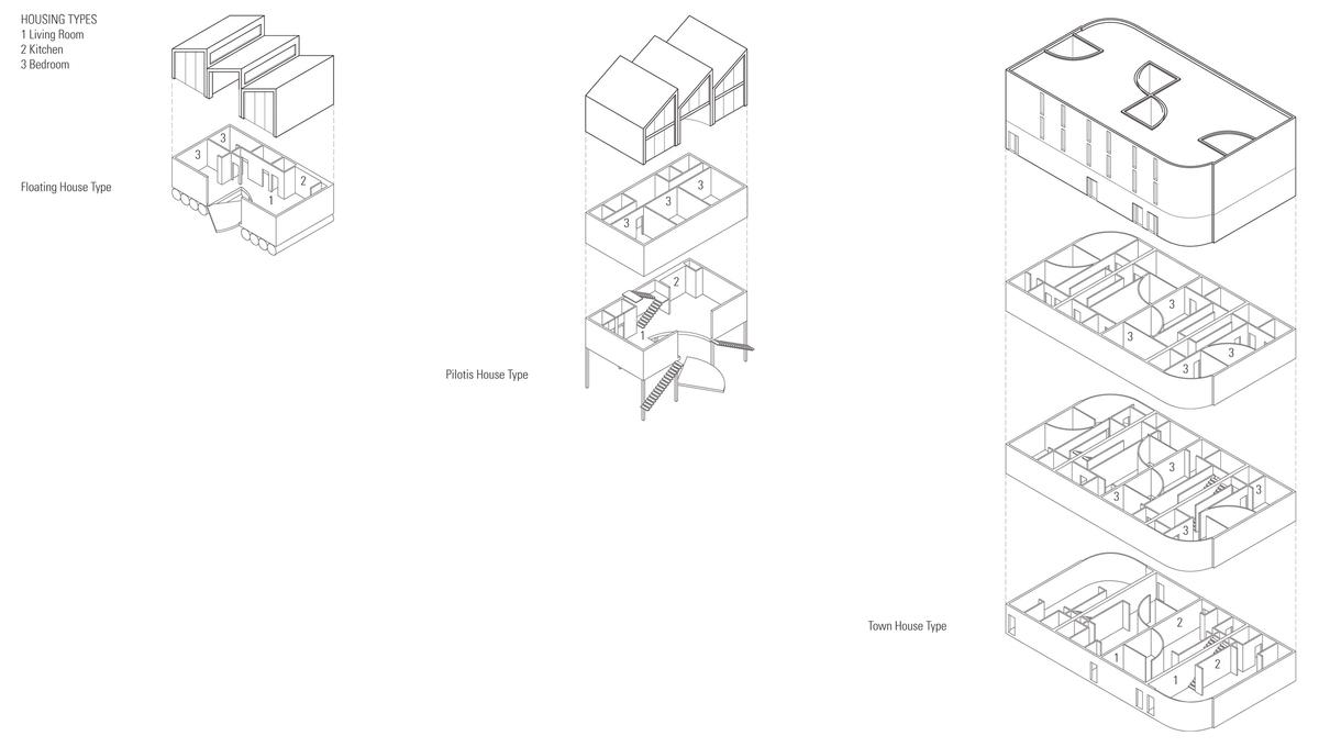 Axonometric of Housing Types