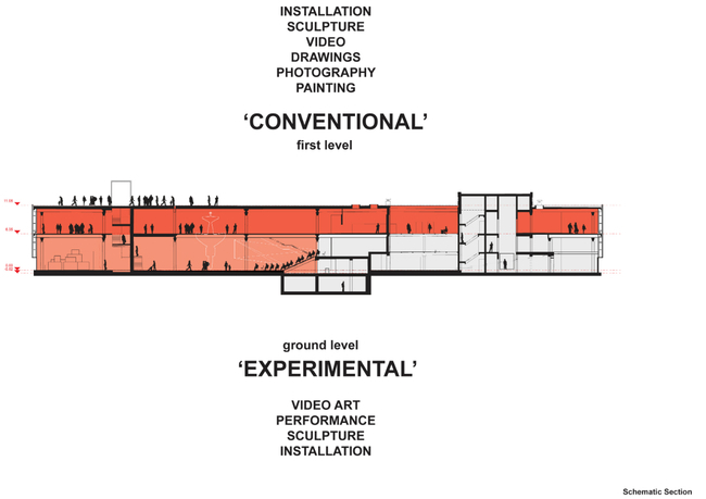 a new building in Gorky Park for Garage Center for Contemporary Culture by OMA (schematic section)