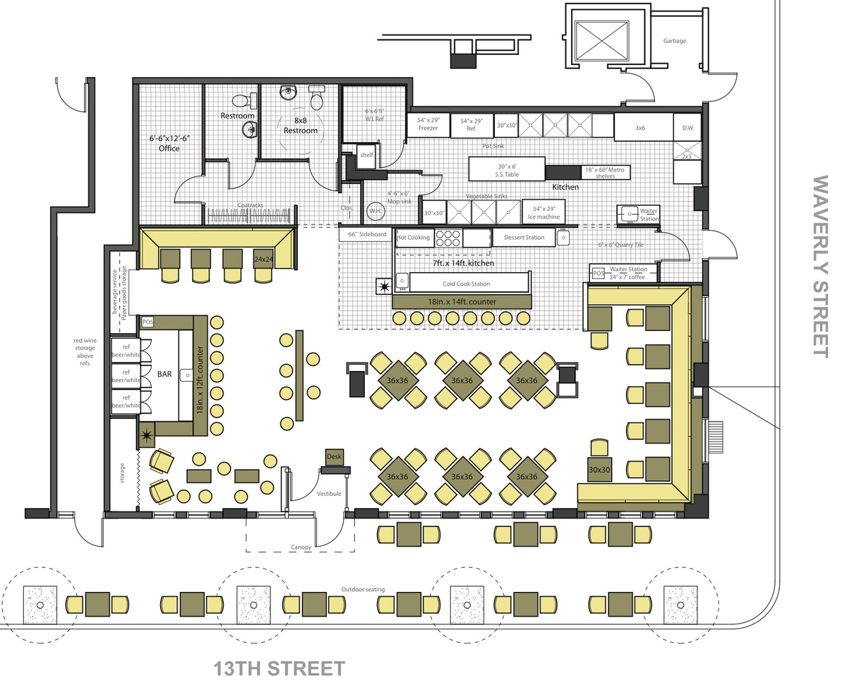 Fire Restaurant Bar on Coffee Shop Layout Floor Plan