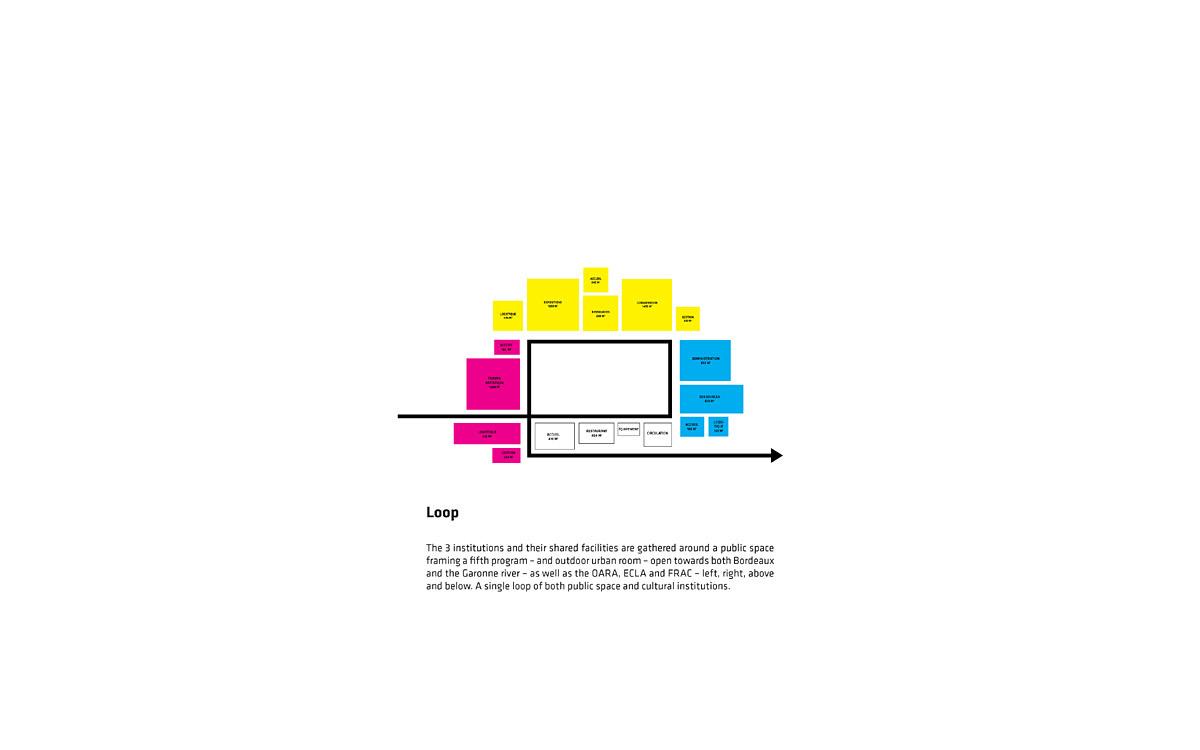 Diagram (Image: Team BIG)