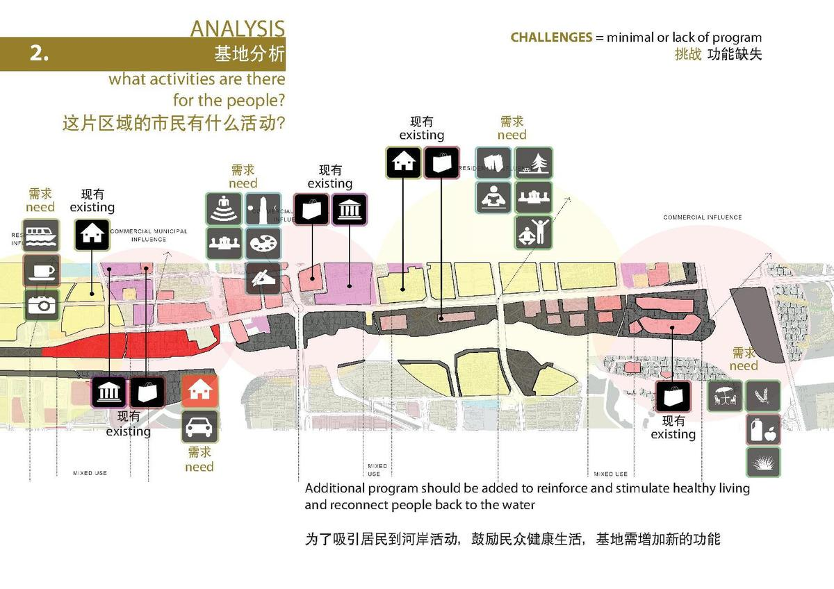 Wuzhong district grand canal urban design workshop urban Program diagram