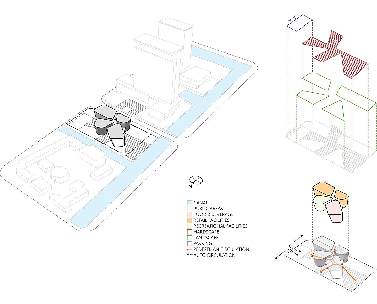 Retail component 1 concept diagram
