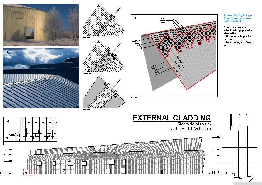 External cladding package