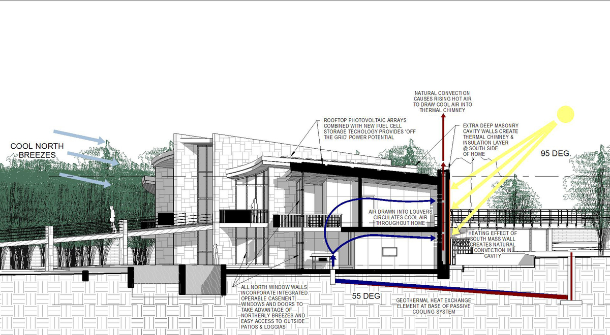 Off grid house plans how to design a passive house off for Off the grid home design plans