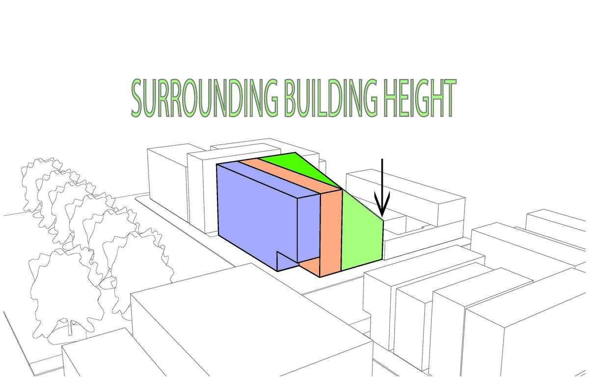 Surrounding Buildings 1