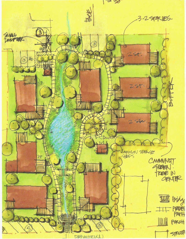 Infill Development-Raleigh NC