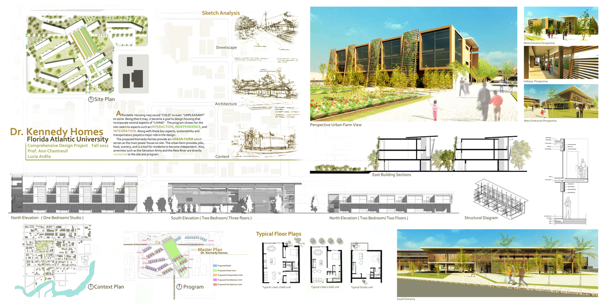 Architecture Thesis Topics That Would Stand Out