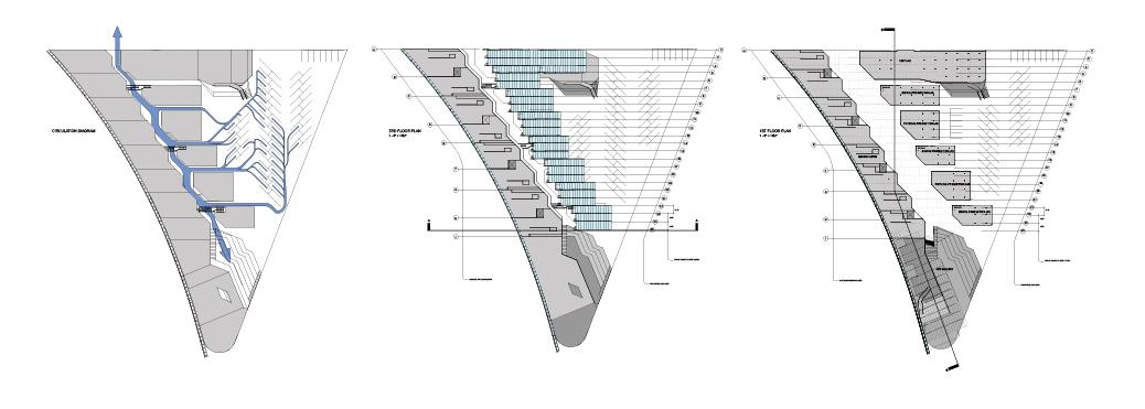 Circulation Diagram and Floor Plans