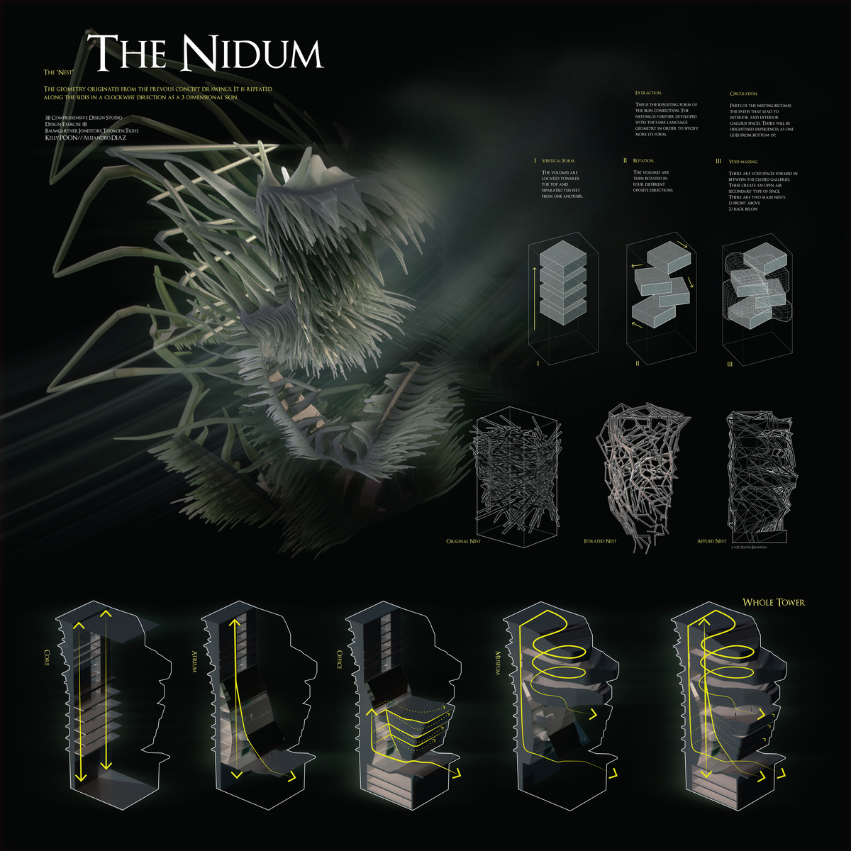 the nidum original concept