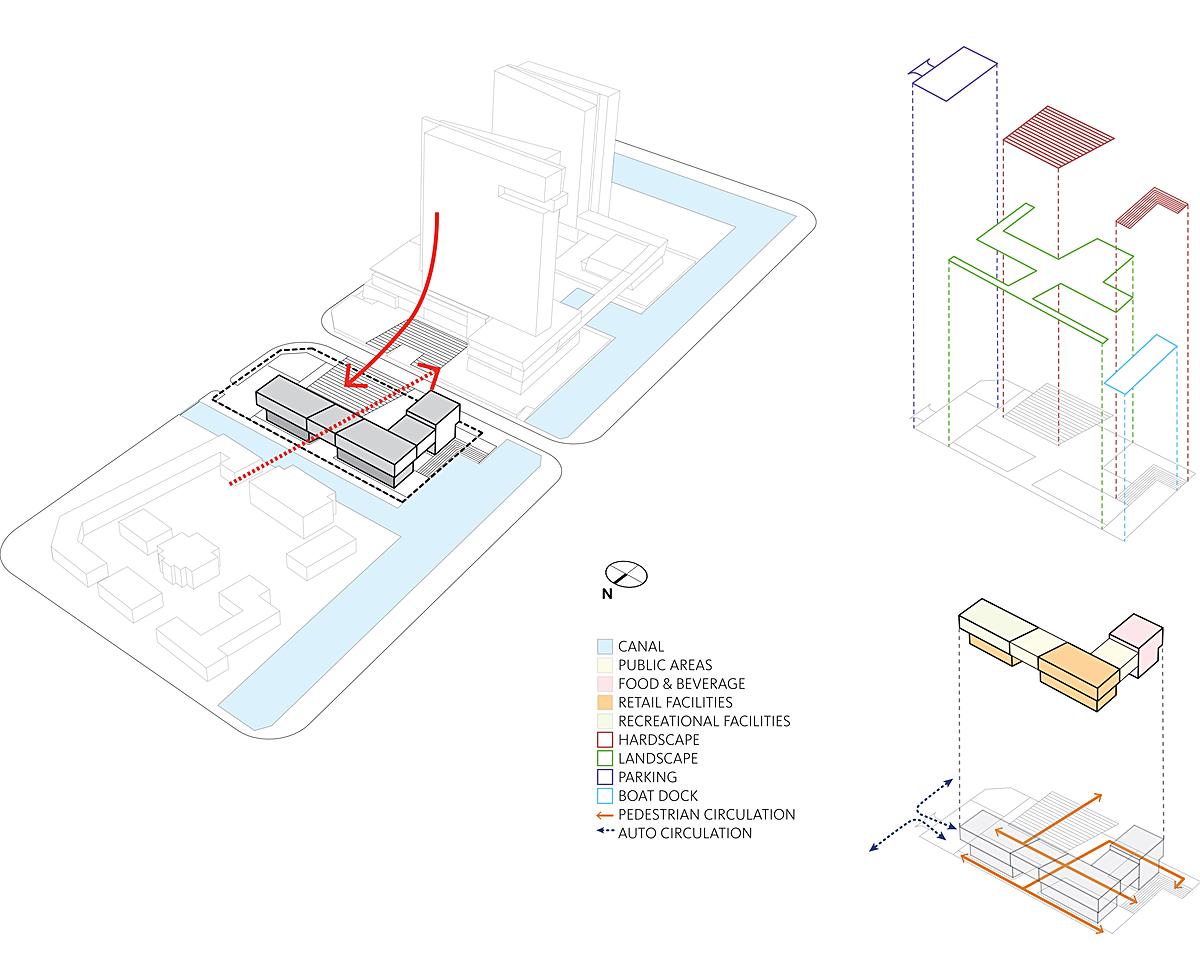 Retail component 2 concept diagram
