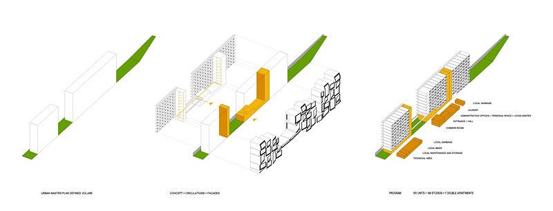 Diagram (Image: OFIS Arhitekti)