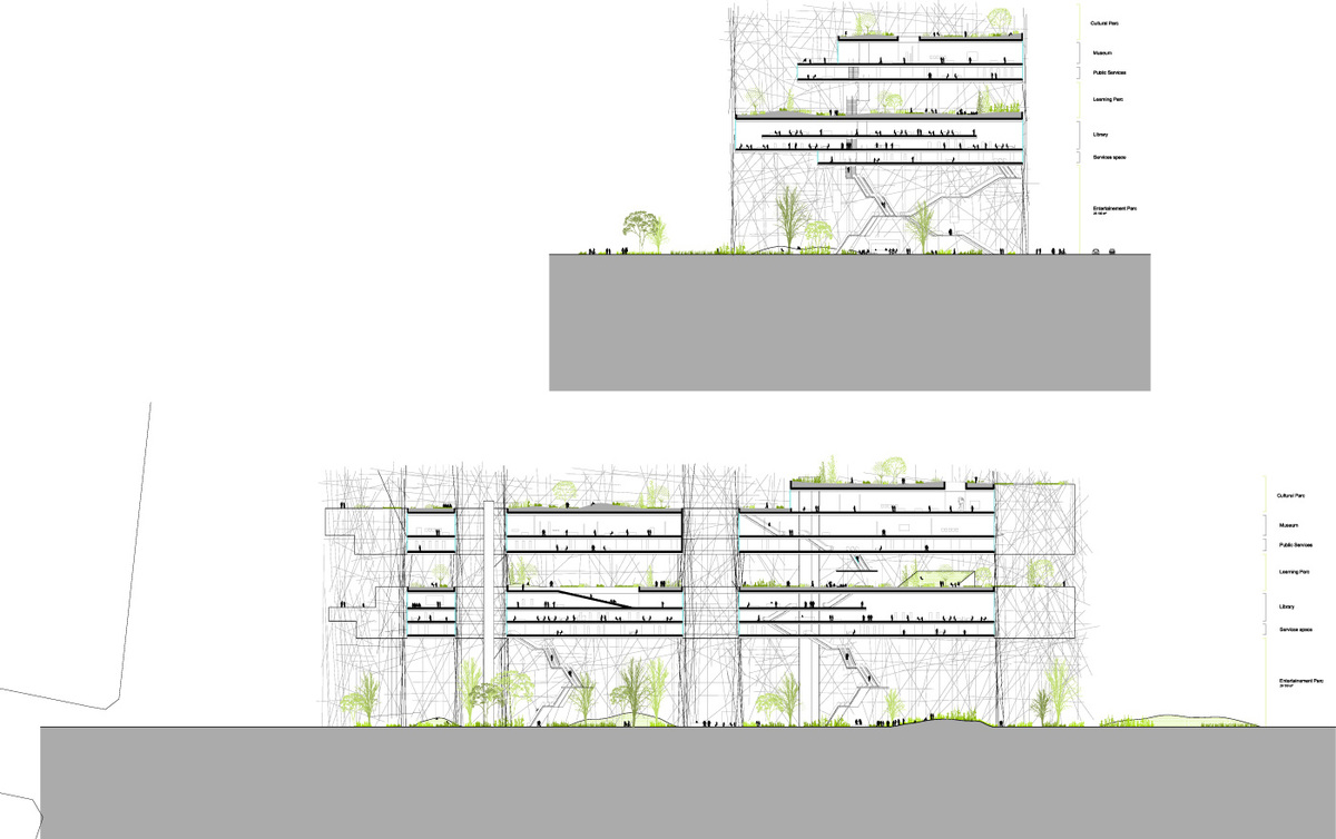 Sections (Image courtesy of Oxo architects + Nicolas Laisné architecte urbaniste)