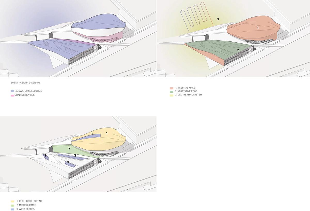 Diagrams 2 (Image: Patrick Tighe Architecture)