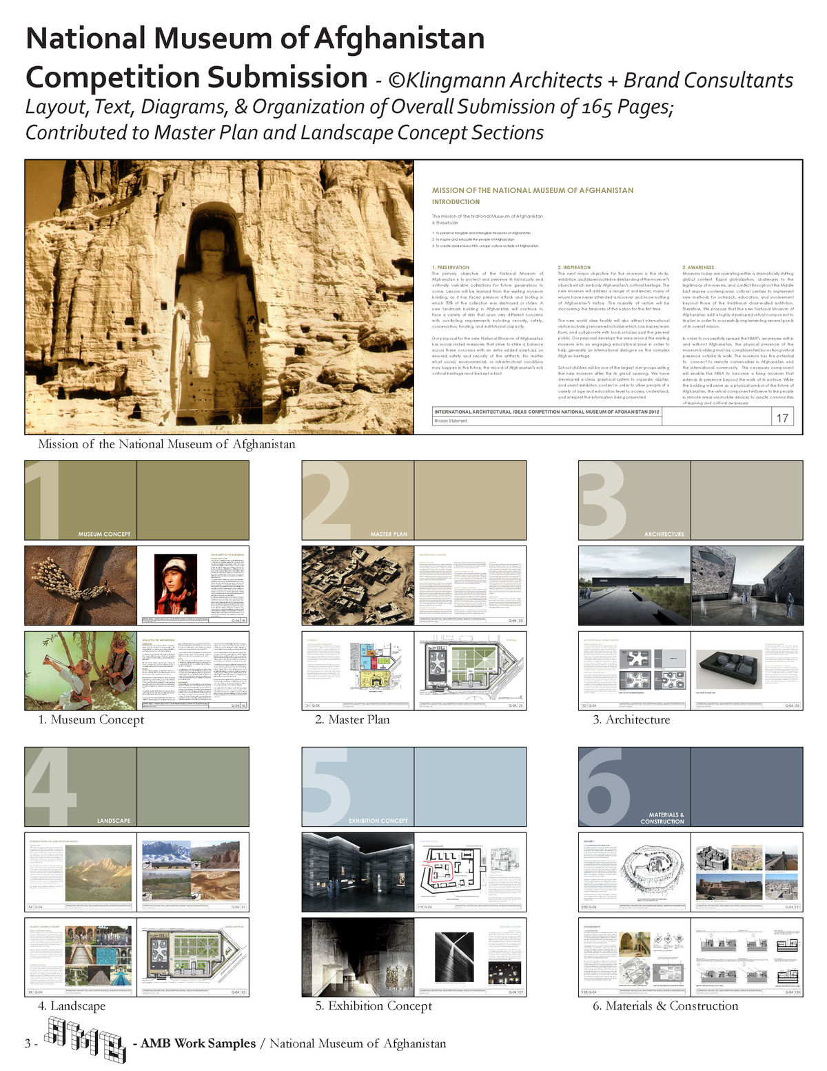 International Design Competition Submission - National Museum of Afghanistan