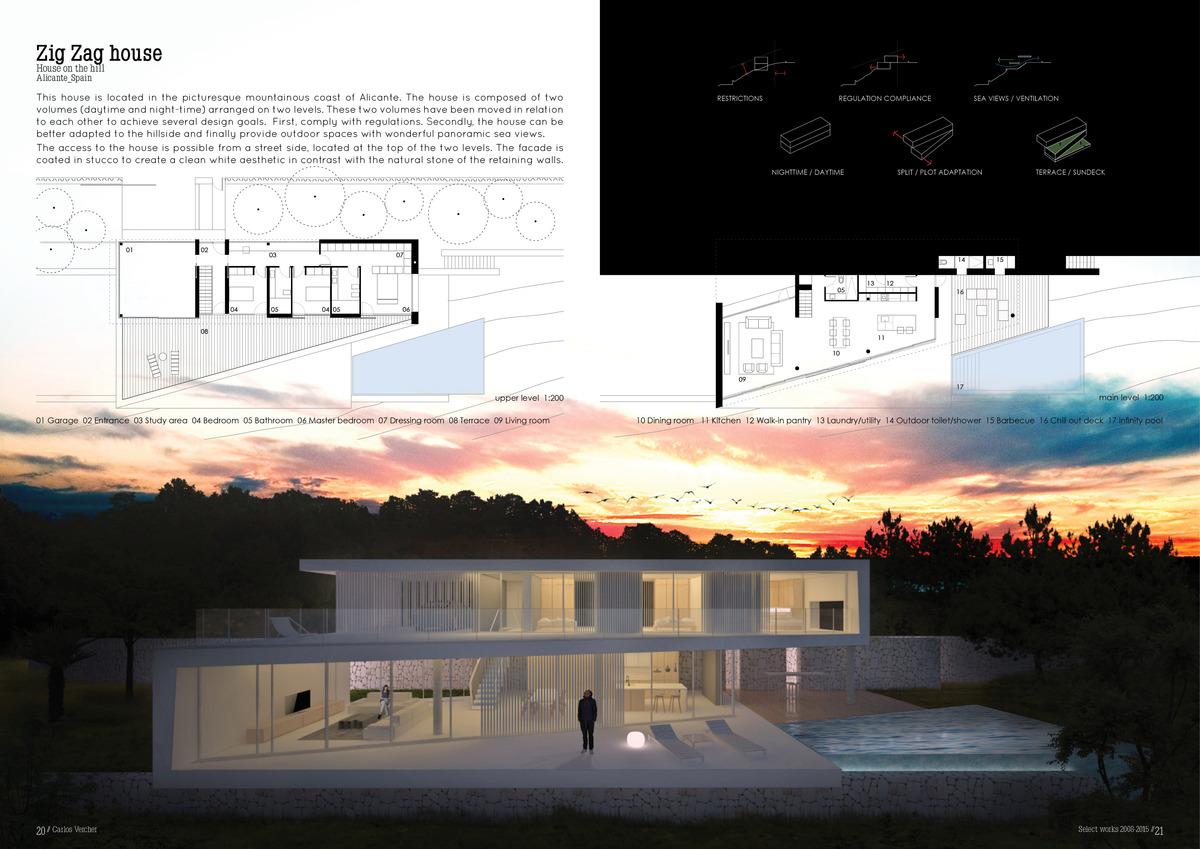 Zig Zag House Carlos Vercher Archinect