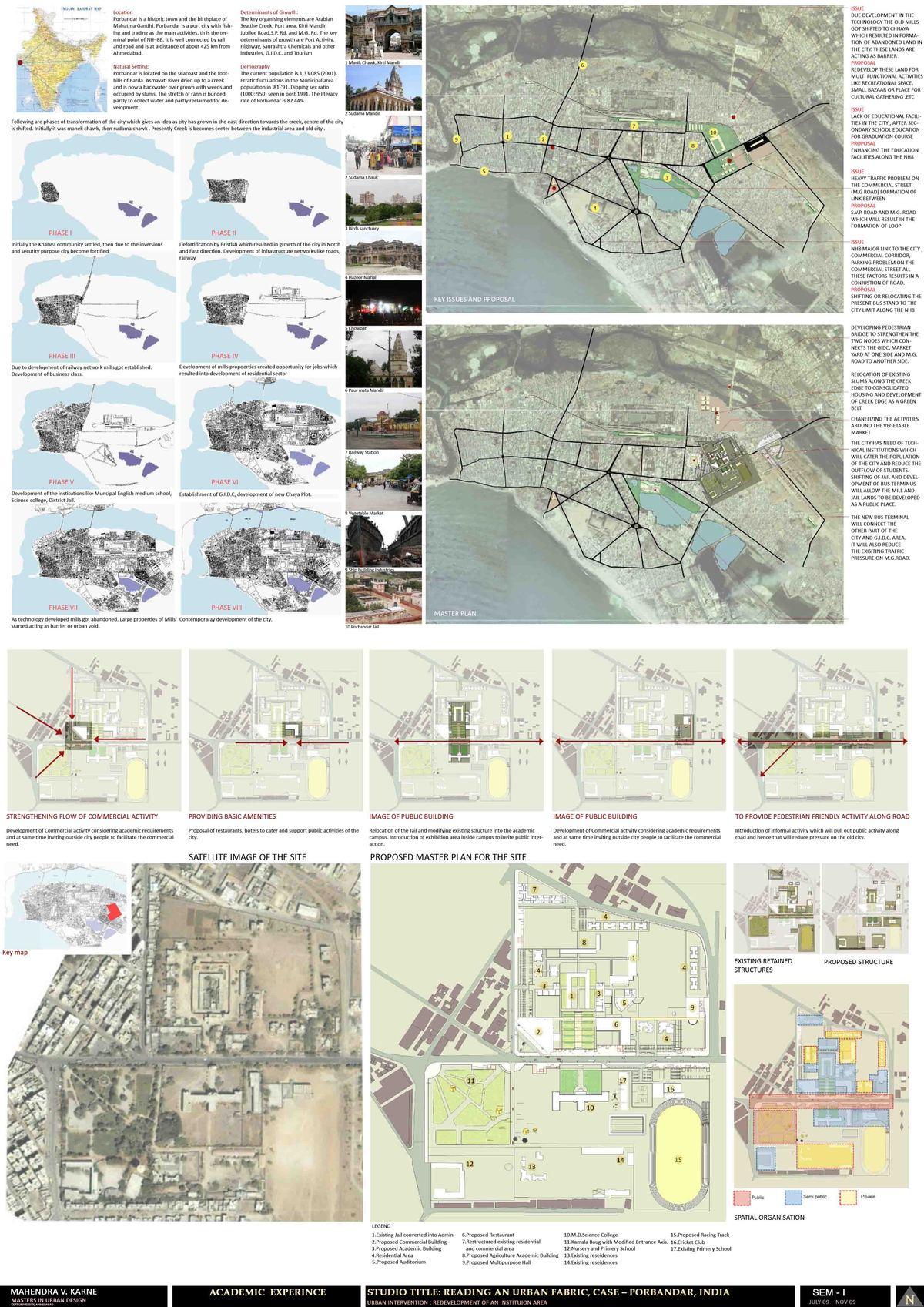 Academic experience-Porbandar City (India) 1/2