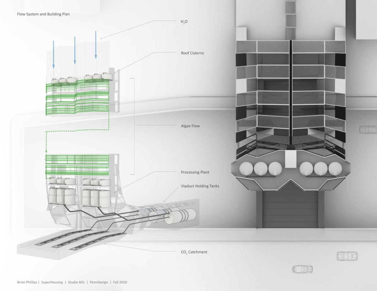 System Diagram - Plan