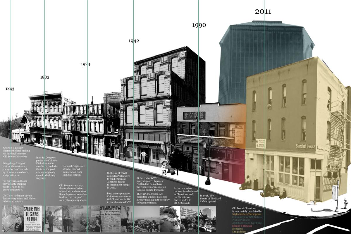 Oldtown Timeline
