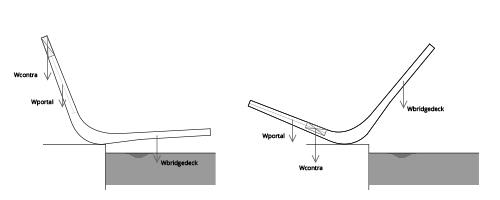dutch   latvian team to design estonia u0026 39 s first movable