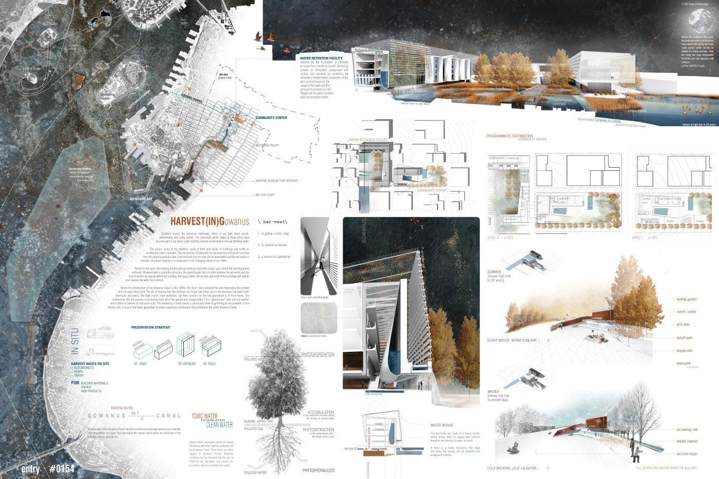 Gowanus by design water works competition winners for Architecture house design competitions