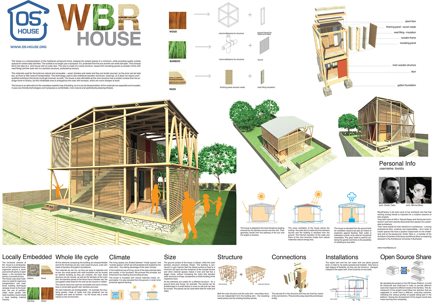 Open Source House Plans Free Open Source Strawbale House