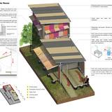 Wet + Dry House by Mary Ann Jackson, Ralph Green, Muhammad Kamil & Nick Shearman of Visionary Design Development Pty Ltd. (Australia)