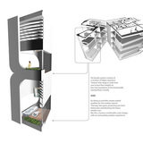 Double height spaces image. Image: UNStudio