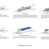 Spatial strategy (Image: PAR)