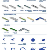 Typical pontoon types, and configurations based on the tasks they perform.