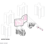 Ayesha Ghosh and Alex Stewart, City Flip.