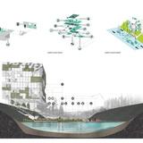First Place: Micro Urban by Studio de Arquitectura y Ciudad