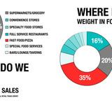 infographic via Chris DeHenzel.