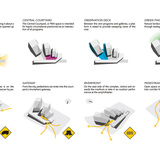 Inbetween volumes (Image: H Architecture & Haeahn Architecture)