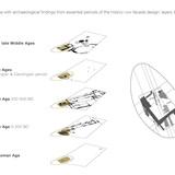 (diagram) Image courtesy of kadawittfeldarchitektur, ©Joerg Hempel