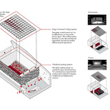 Small Theater blackbox diagram (Image: H Architecture & Haeahn Architecture)