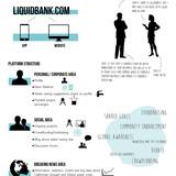 Liquid Bank presentation (8/14), courtesy of Juan Saez.
