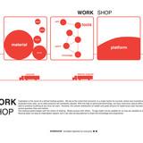 1st prize: Workshop - Shop we share