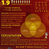 unpaid internships (infographic) via Kevin MacNichol