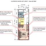 Illustrative Micro-Unit Layout @300 sf via adAPT NYC