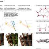 Image: Maxthreads Architectural Design and Planning