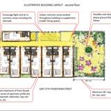 Illustrative Building Layout (second floor) via adAPT NYC