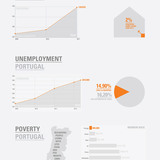 Socio-economic data for Portugal (Image: ateliermob)