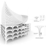 Diagram, structure (Image: APTUM)