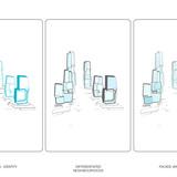 Diagram, concept and identity (Image: UNStudio)