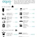 Liquid Bank presentation (7/14), courtesy of Juan Saez.
